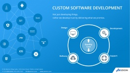 Custom software development Dallas, Frisco